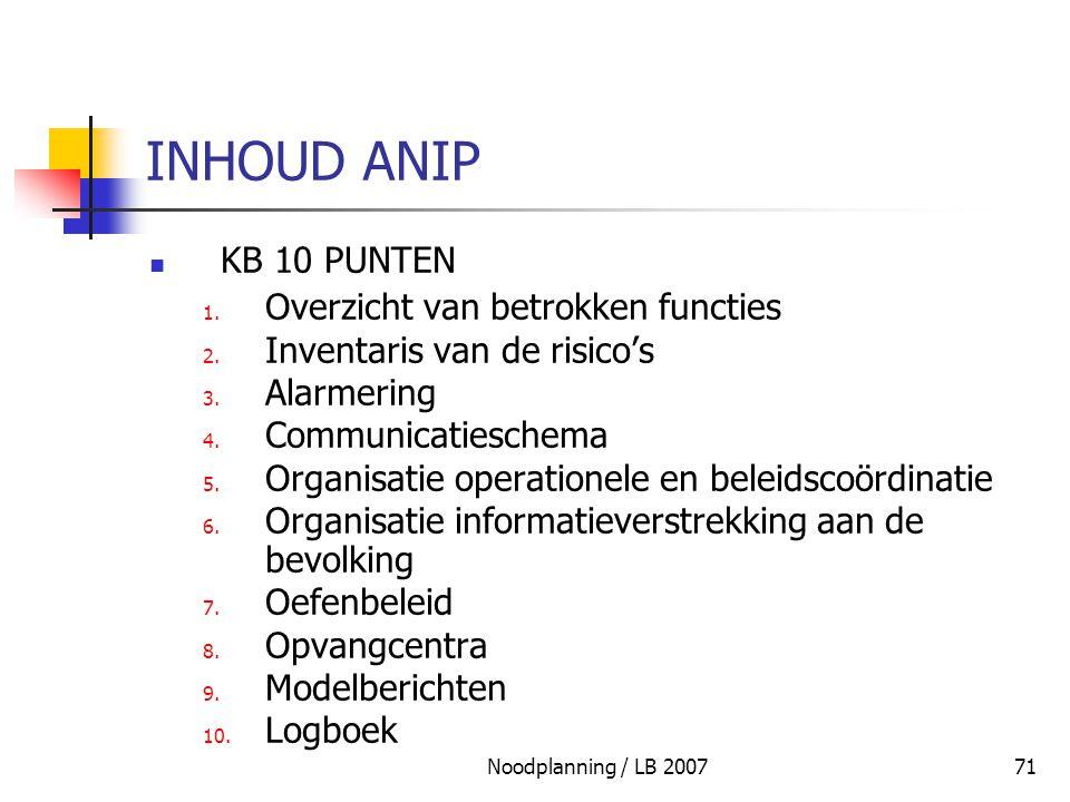 INHOUD ANIP KB 10 PUNTEN Overzicht van betrokken functies