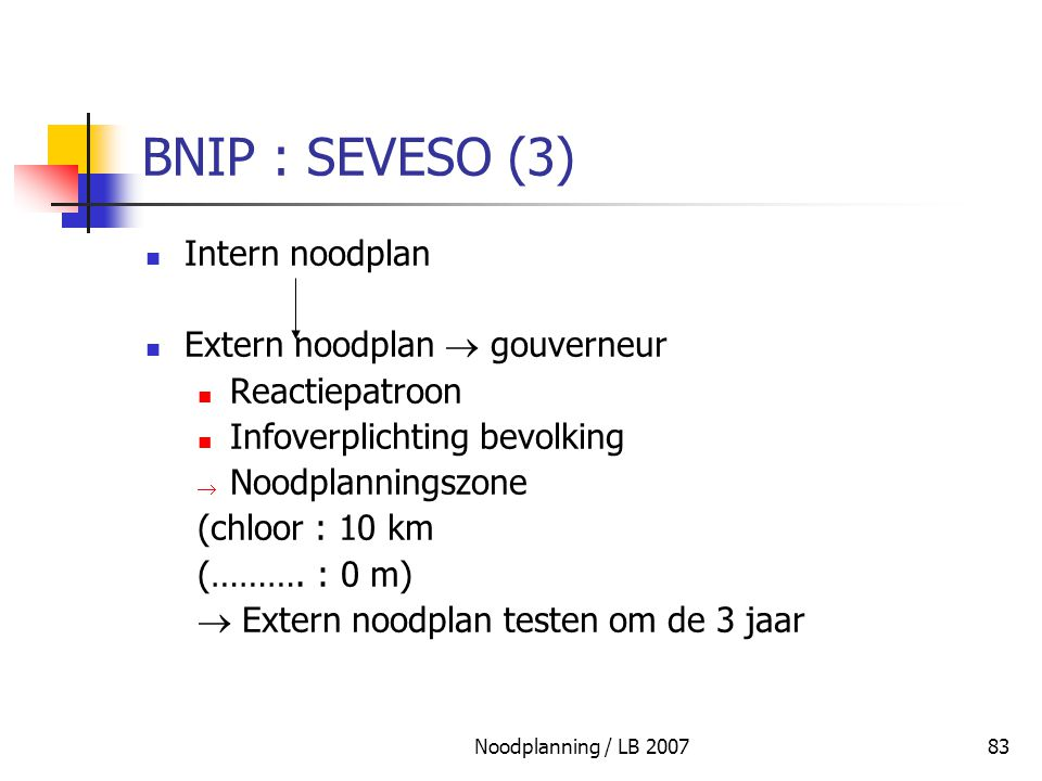 BNIP : SEVESO (3) Intern noodplan Extern noodplan  gouverneur