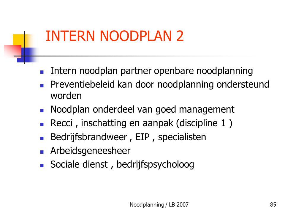 INTERN NOODPLAN 2 Intern noodplan partner openbare noodplanning
