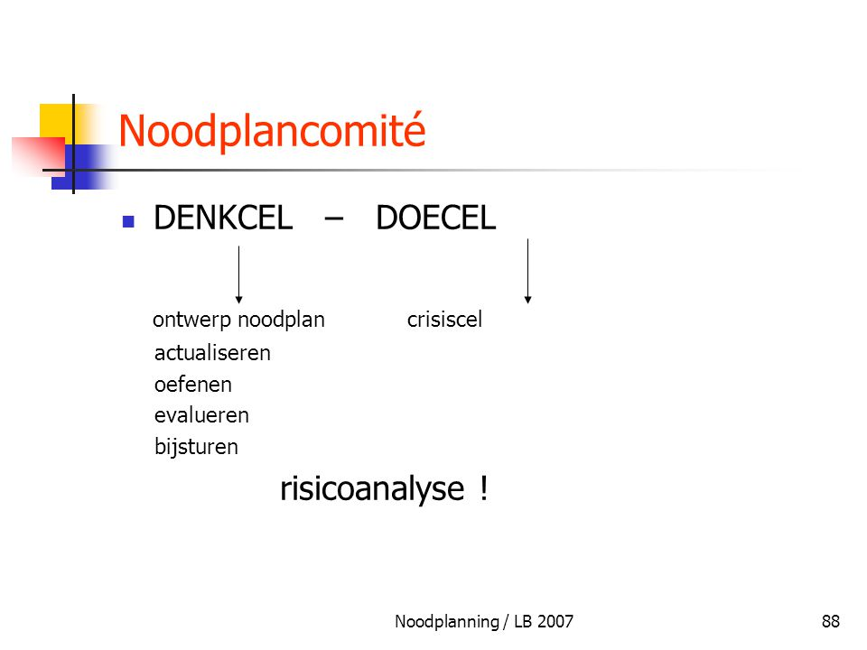Noodplancomité DENKCEL – DOECEL ontwerp noodplan crisiscel