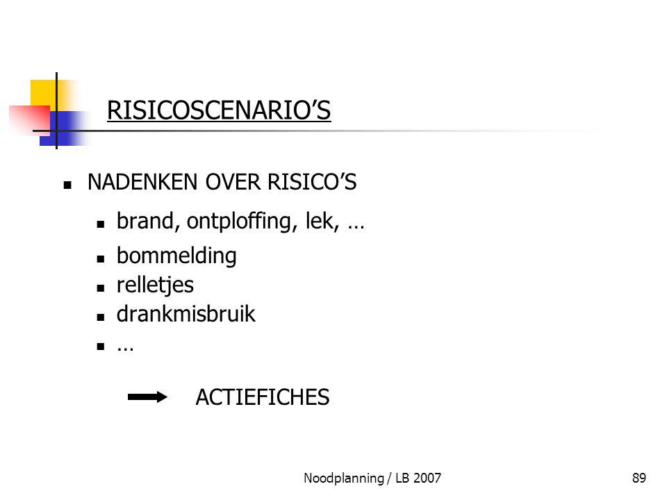 RISICOSCENARIO'S NADENKEN OVER RISICO'S brand, ontploffing, lek, …