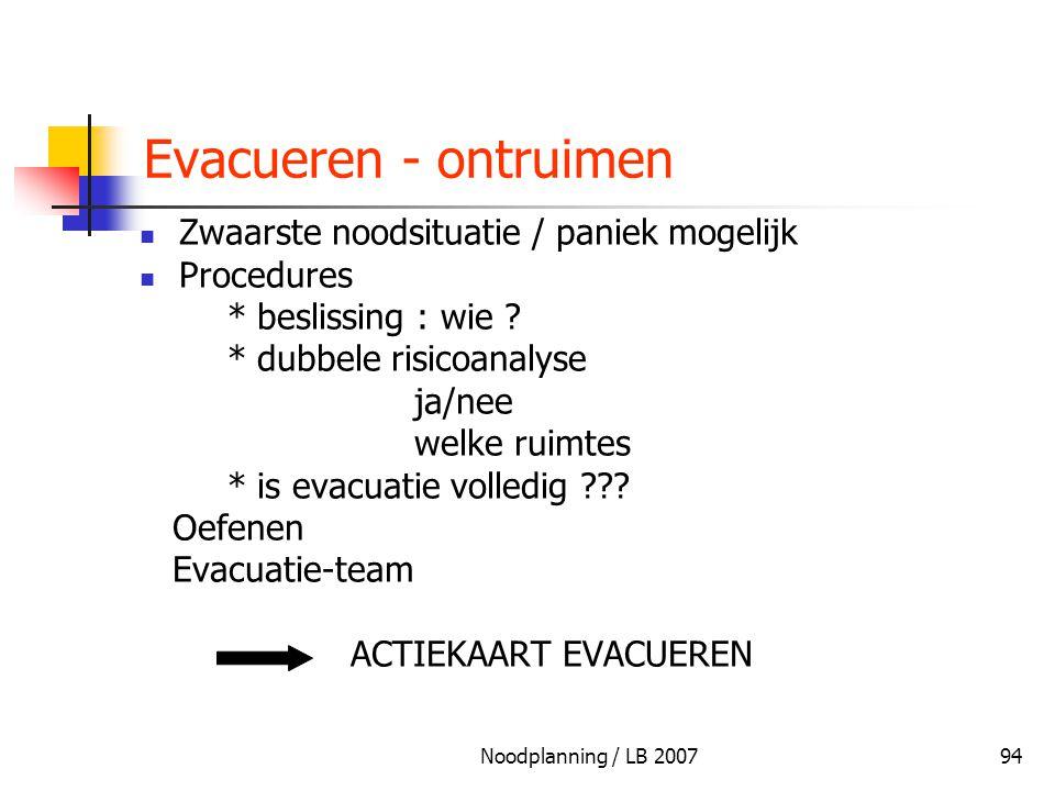 Evacueren - ontruimen Zwaarste noodsituatie / paniek mogelijk