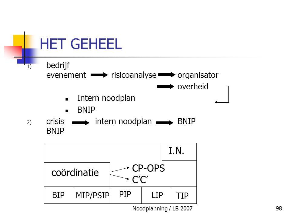 HET GEHEEL I.N. CP-OPS C'C' coördinatie