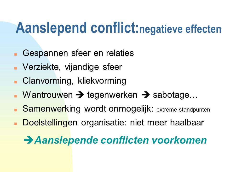 Aanslepend conflict:negatieve effecten