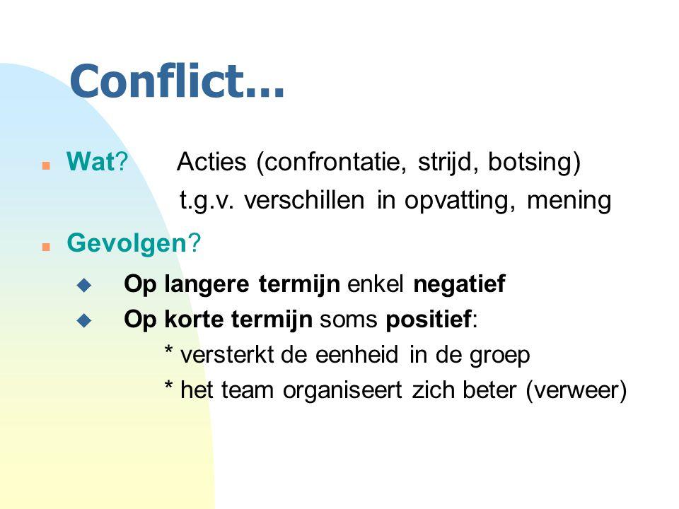 Conflict... Wat Acties (confrontatie, strijd, botsing)