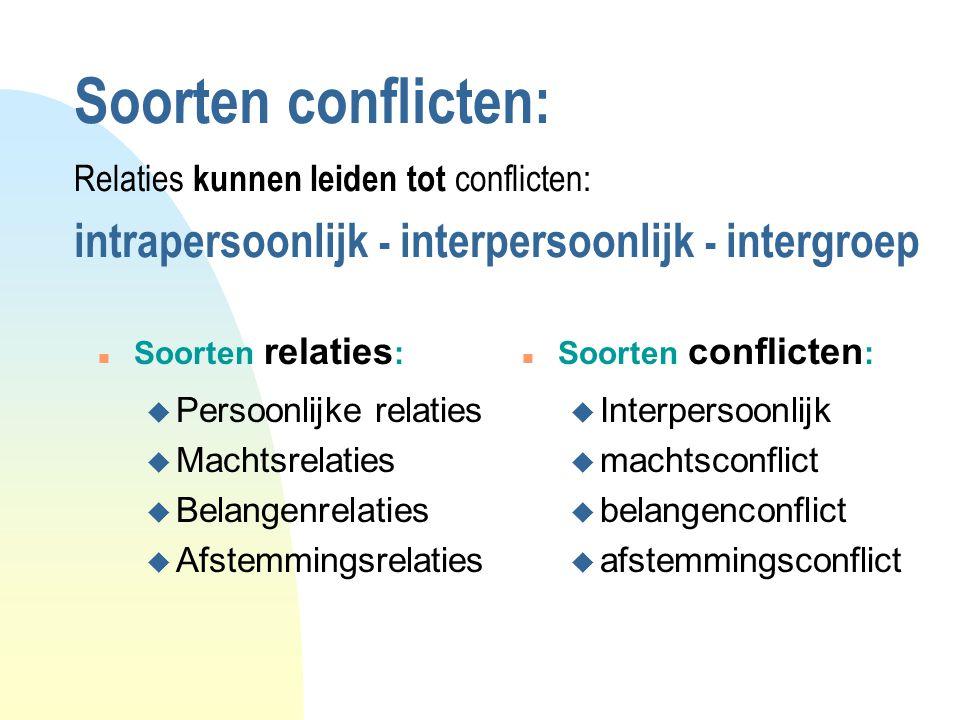 4-4-2017 Soorten conflicten: Relaties kunnen leiden tot conflicten: intrapersoonlijk - interpersoonlijk - intergroep.