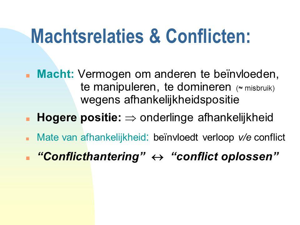 Machtsrelaties & Conflicten: