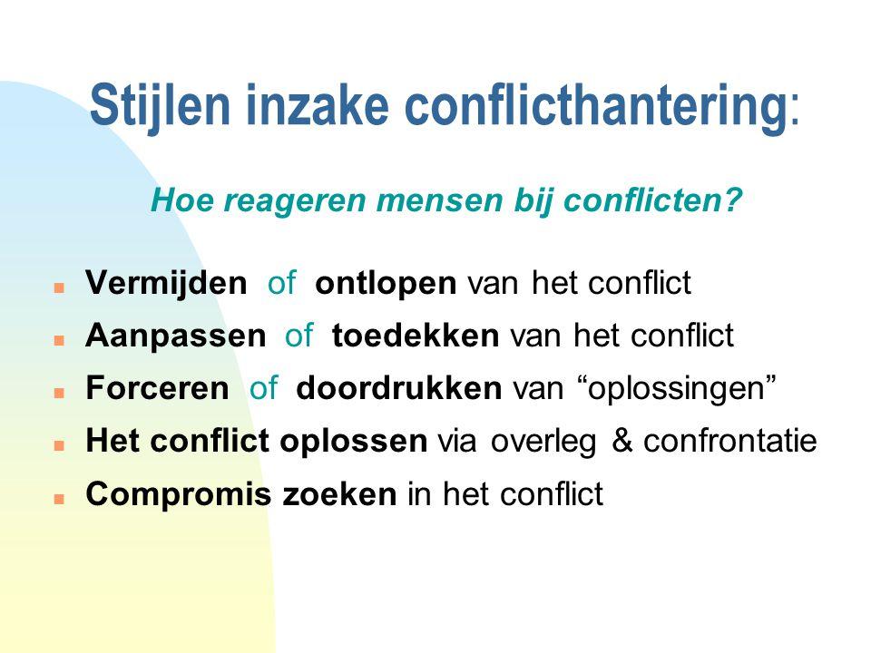 Stijlen inzake conflicthantering: