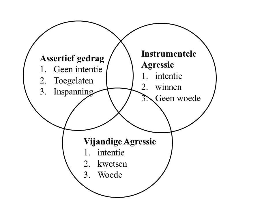 Instrumentele Agressie. intentie. winnen. Geen woede. Assertief gedrag. Geen intentie. Toegelaten.