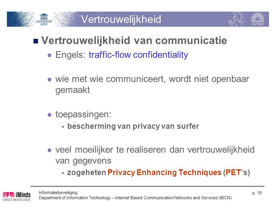 Vertrouwelijkheid van communicatie