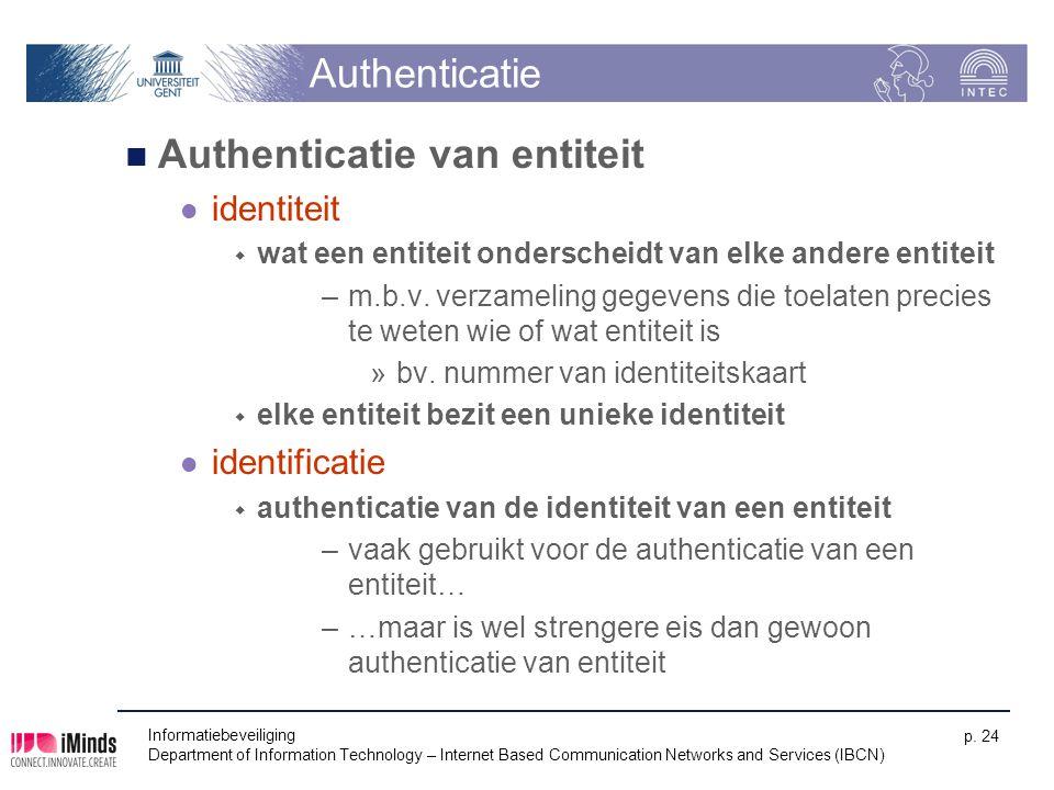 Authenticatie van entiteit