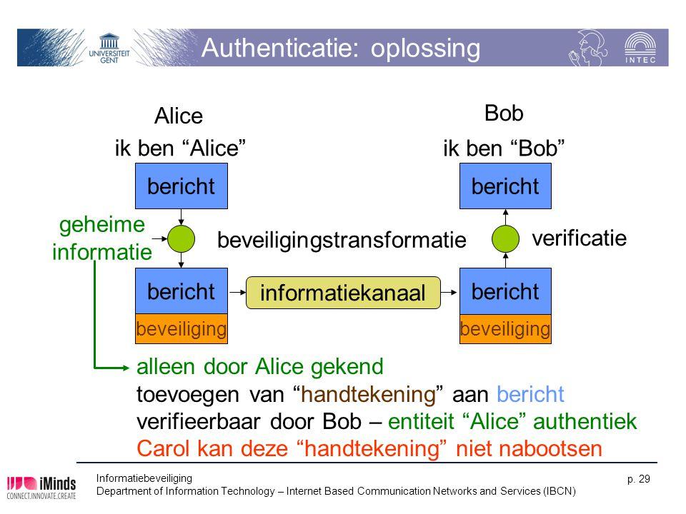 Authenticatie: oplossing