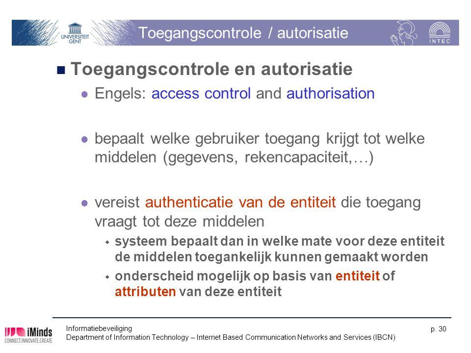 Toegangscontrole / autorisatie