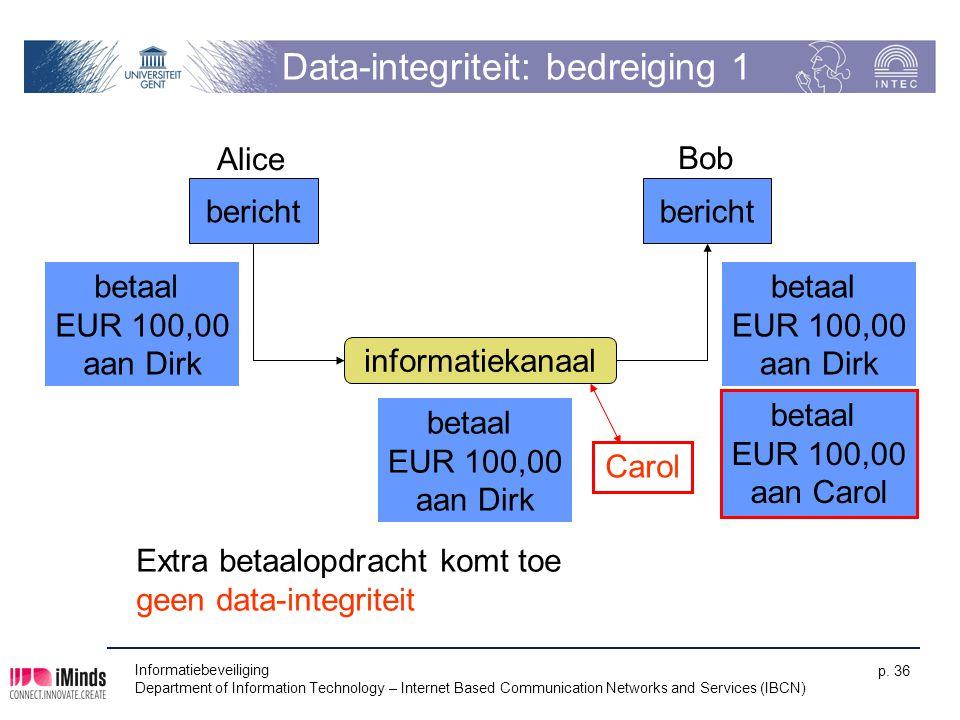 Data-integriteit: bedreiging 1