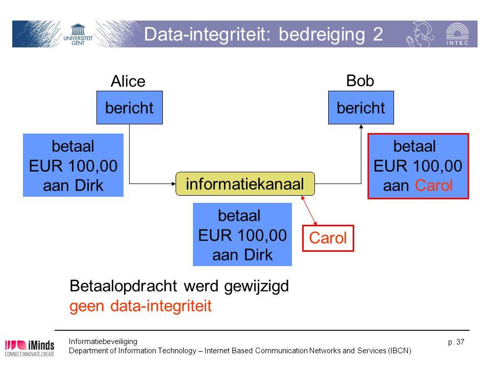 Data-integriteit: bedreiging 2