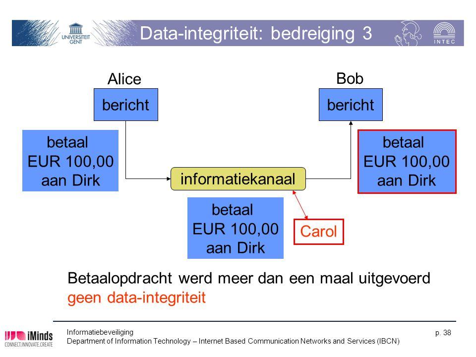 Data-integriteit: bedreiging 3
