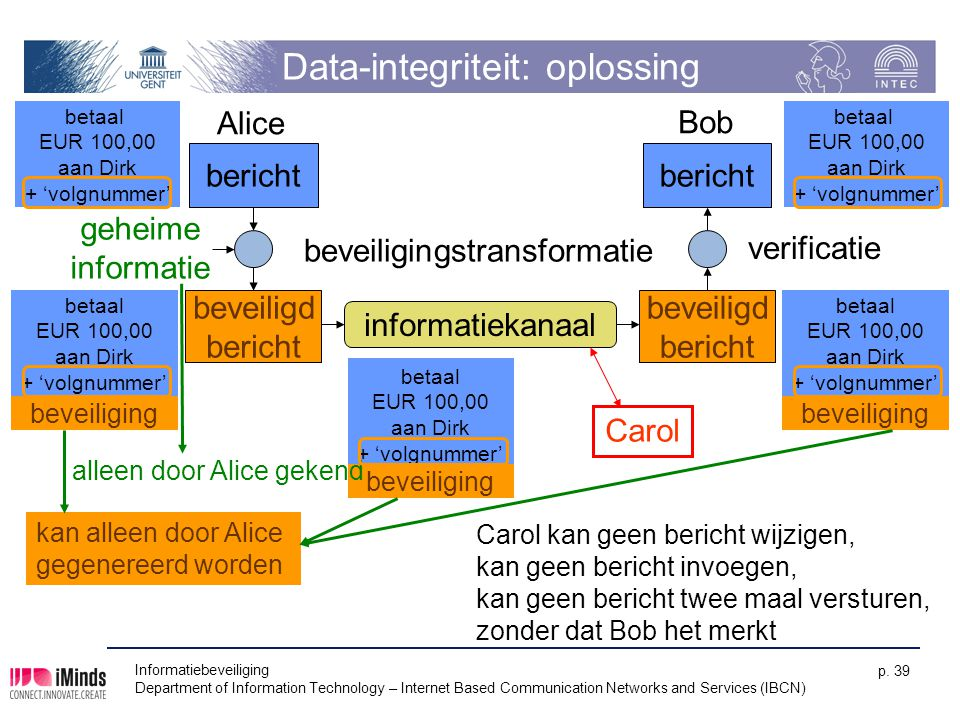 Data-integriteit: oplossing