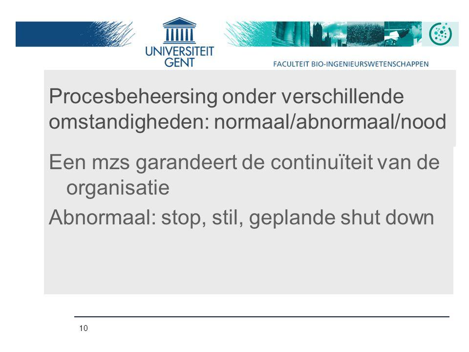 Procesbeheersing onder verschillende omstandigheden: normaal/abnormaal/nood