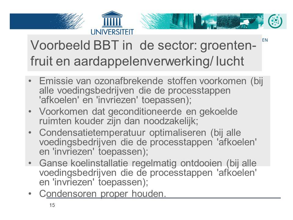 Voorbeeld BBT in de sector: groenten- fruit en aardappelenverwerking/ lucht