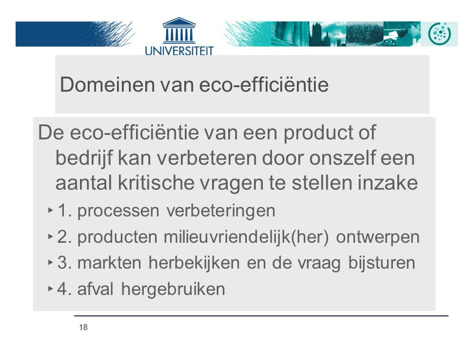 Domeinen van eco-efficiëntie