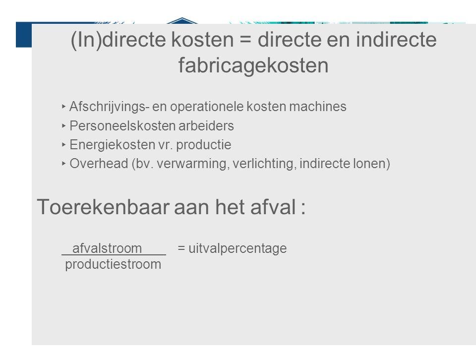 (In)directe kosten = directe en indirecte fabricagekosten