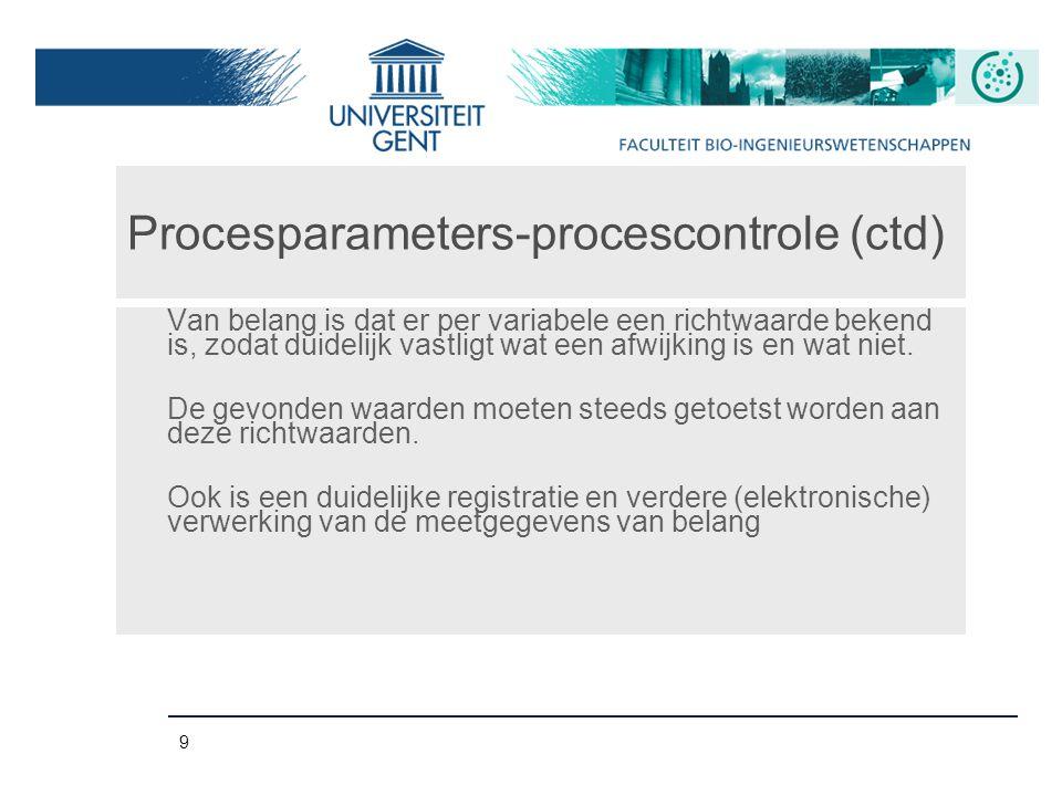 Procesparameters-procescontrole (ctd)