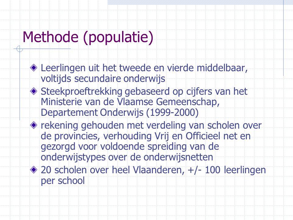 Methode (populatie) Leerlingen uit het tweede en vierde middelbaar, voltijds secundaire onderwijs.