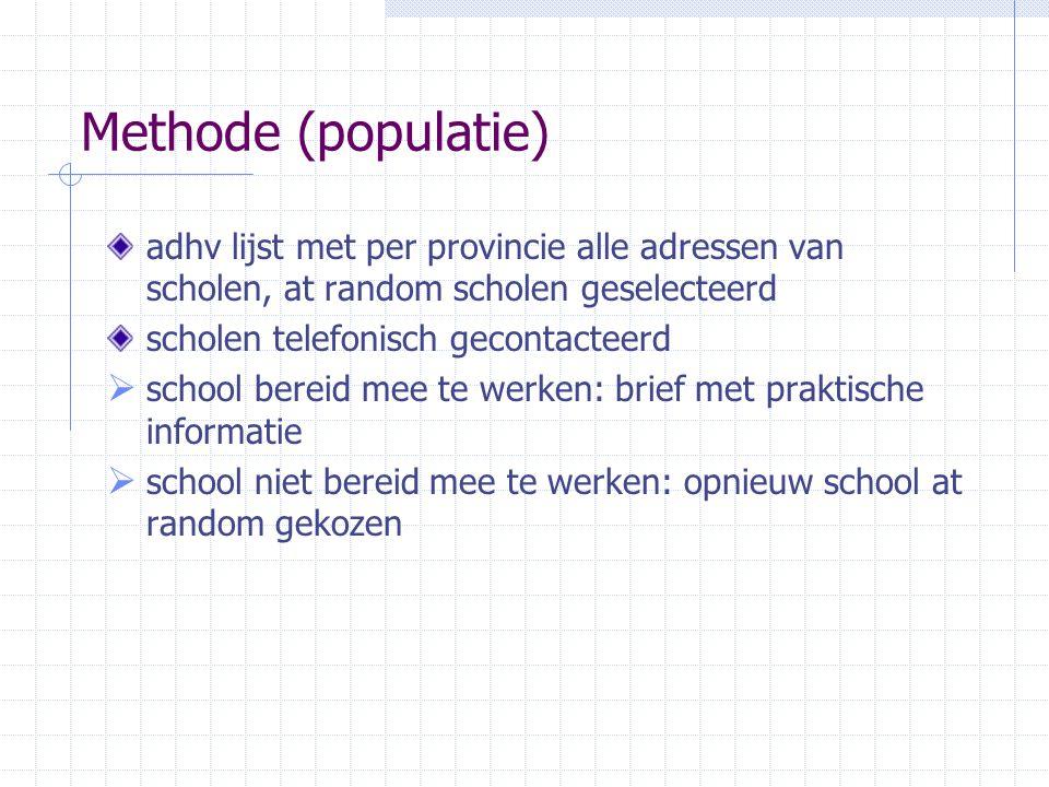 Methode (populatie) adhv lijst met per provincie alle adressen van scholen, at random scholen geselecteerd.