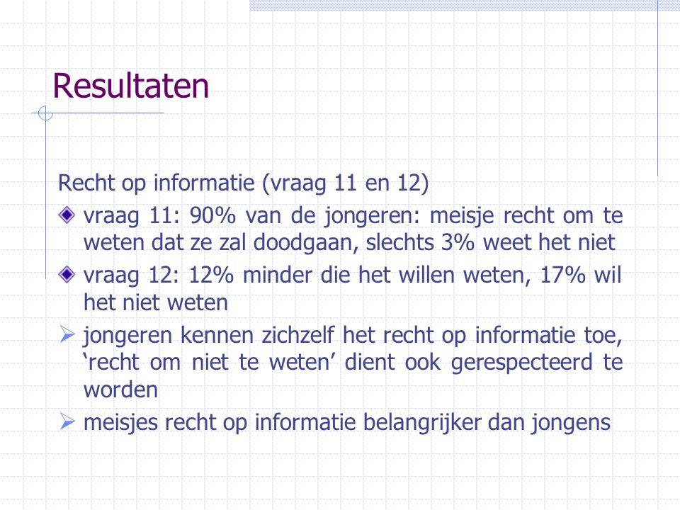 Resultaten Recht op informatie (vraag 11 en 12)