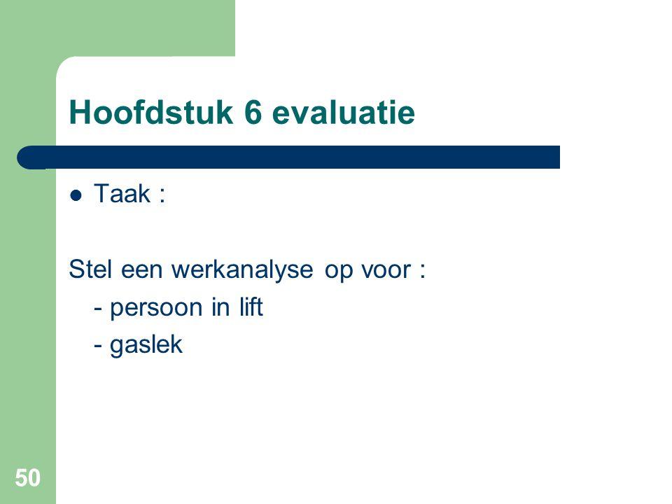 Hoofdstuk 6 evaluatie Taak : Stel een werkanalyse op voor :