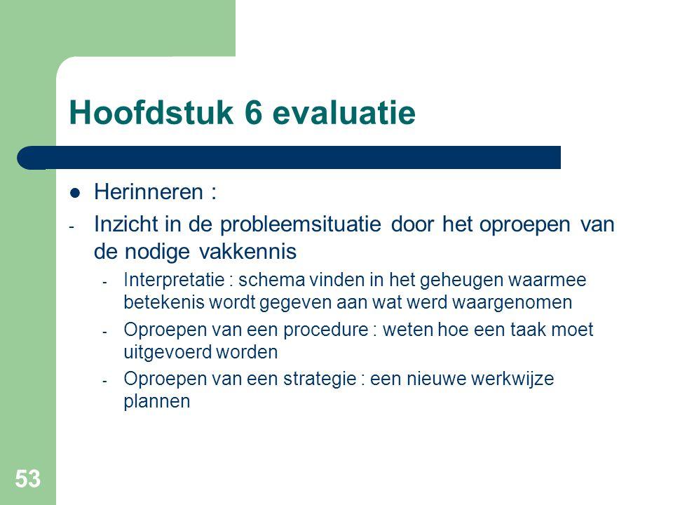 Hoofdstuk 6 evaluatie Herinneren :