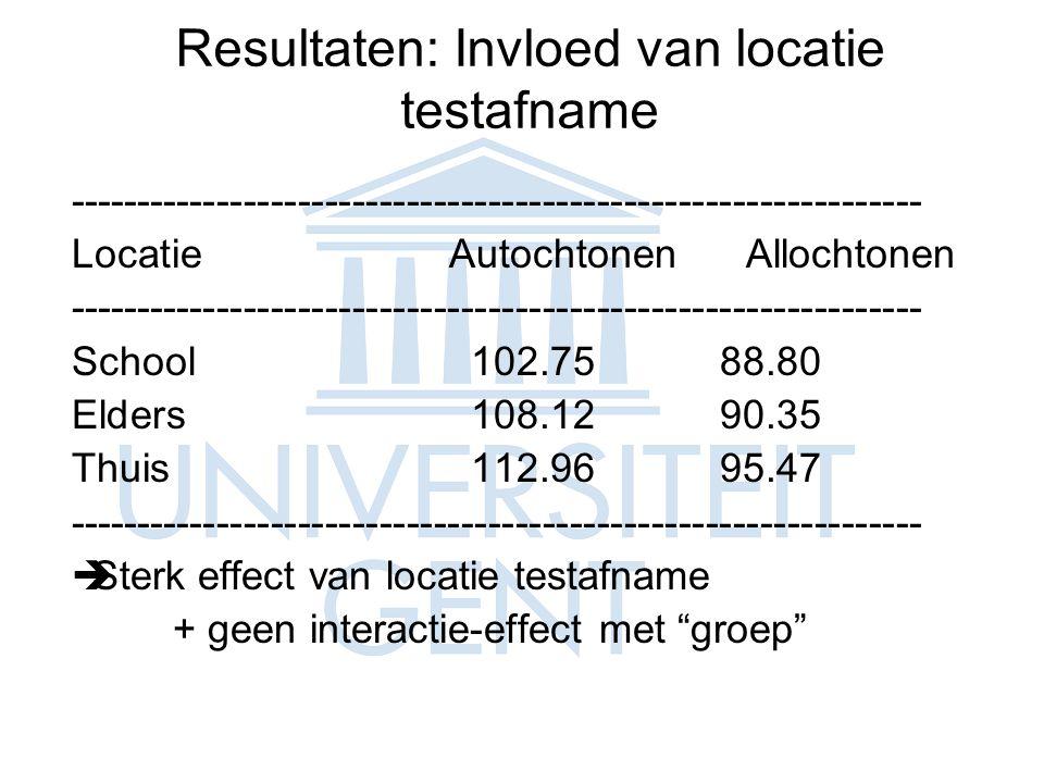 Resultaten: Invloed van locatie testafname