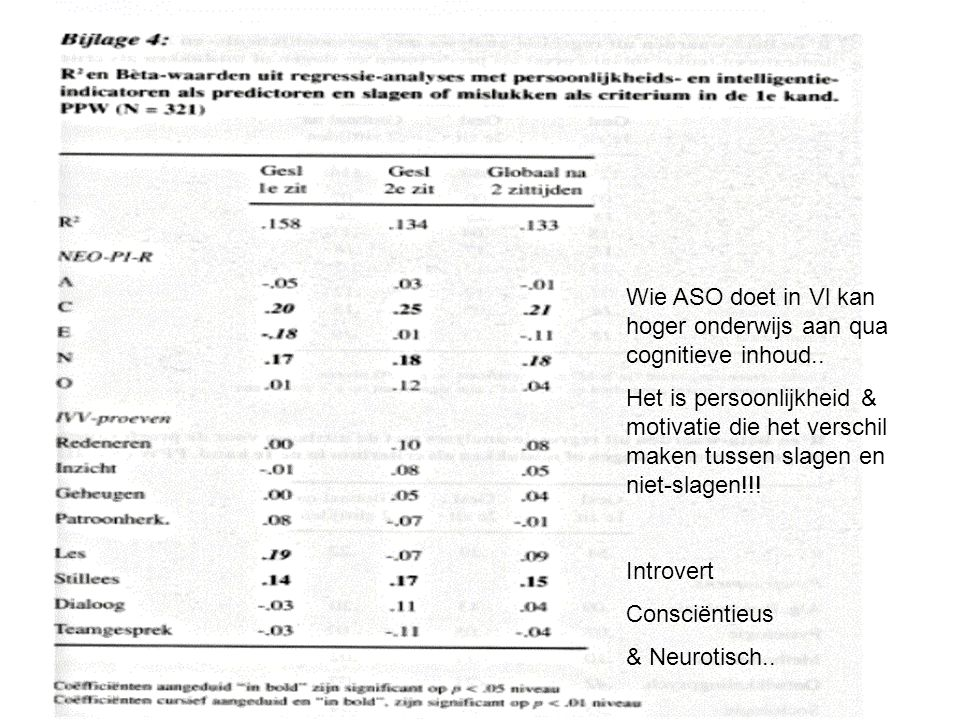 Wie ASO doet in Vl kan hoger onderwijs aan qua cognitieve inhoud..