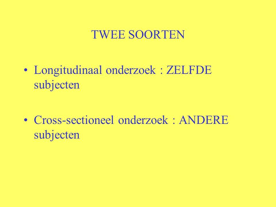 TWEE SOORTEN Longitudinaal onderzoek : ZELFDE subjecten.