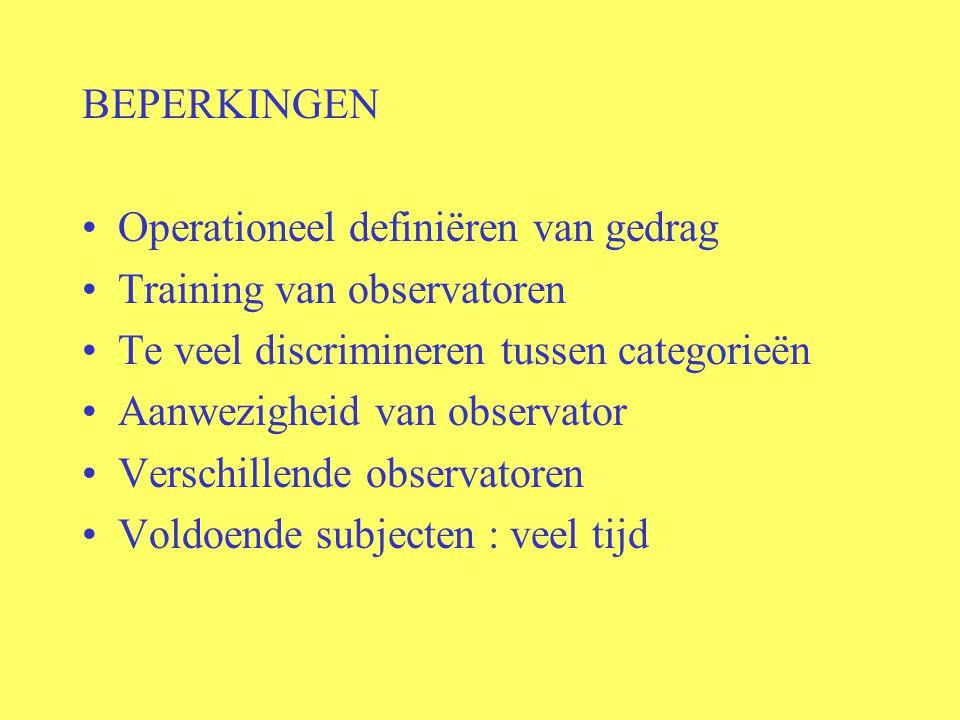 BEPERKINGEN Operationeel definiëren van gedrag. Training van observatoren. Te veel discrimineren tussen categorieën.