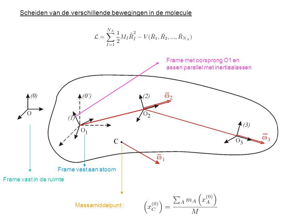 Scheiden van de verschillende bewegingen in de molecule