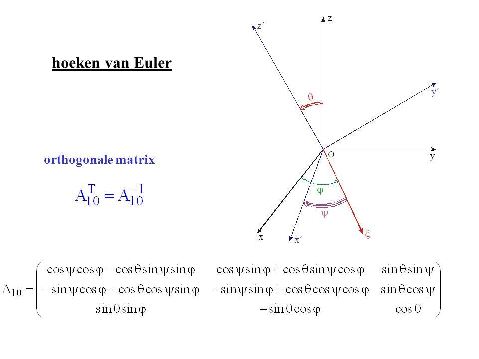 hoeken van Euler orthogonale matrix
