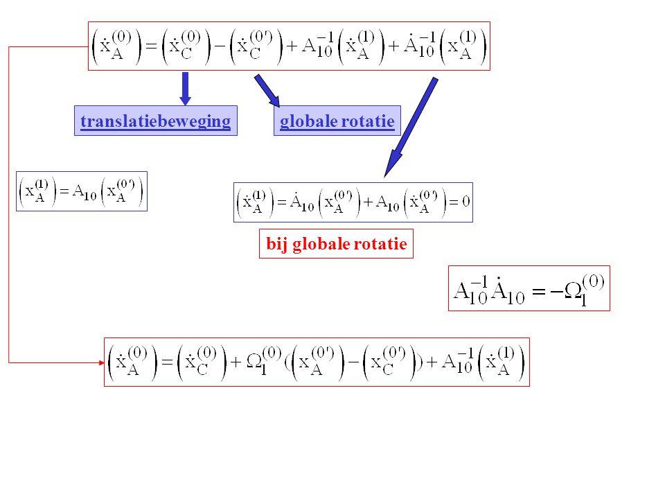 translatiebeweging globale rotatie bij globale rotatie