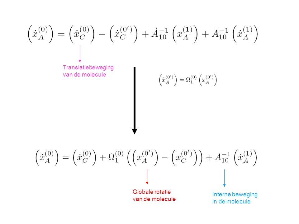 Translatiebeweging van de molecule Globale rotatie van de molecule Interne beweging in de molecule