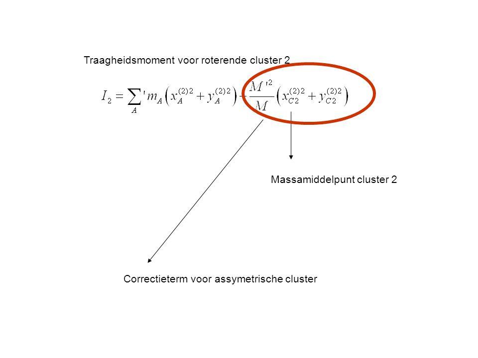 Traagheidsmoment voor roterende cluster 2
