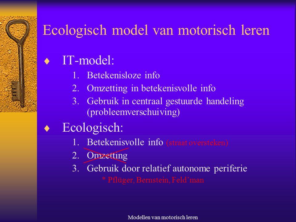 Ecologisch model van motorisch leren