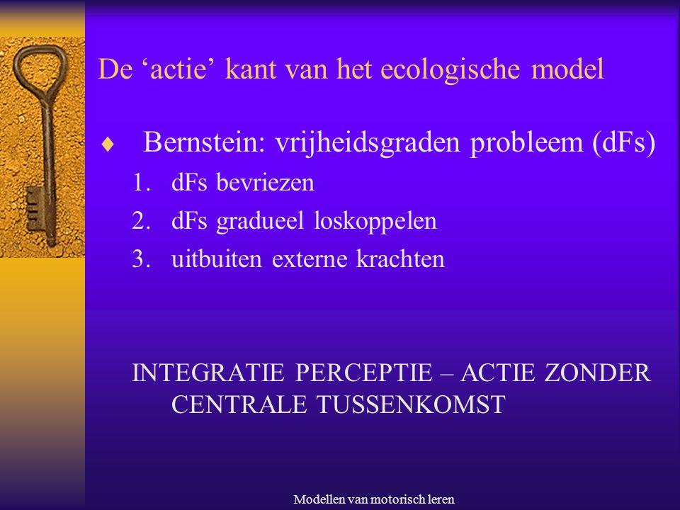 De 'actie' kant van het ecologische model