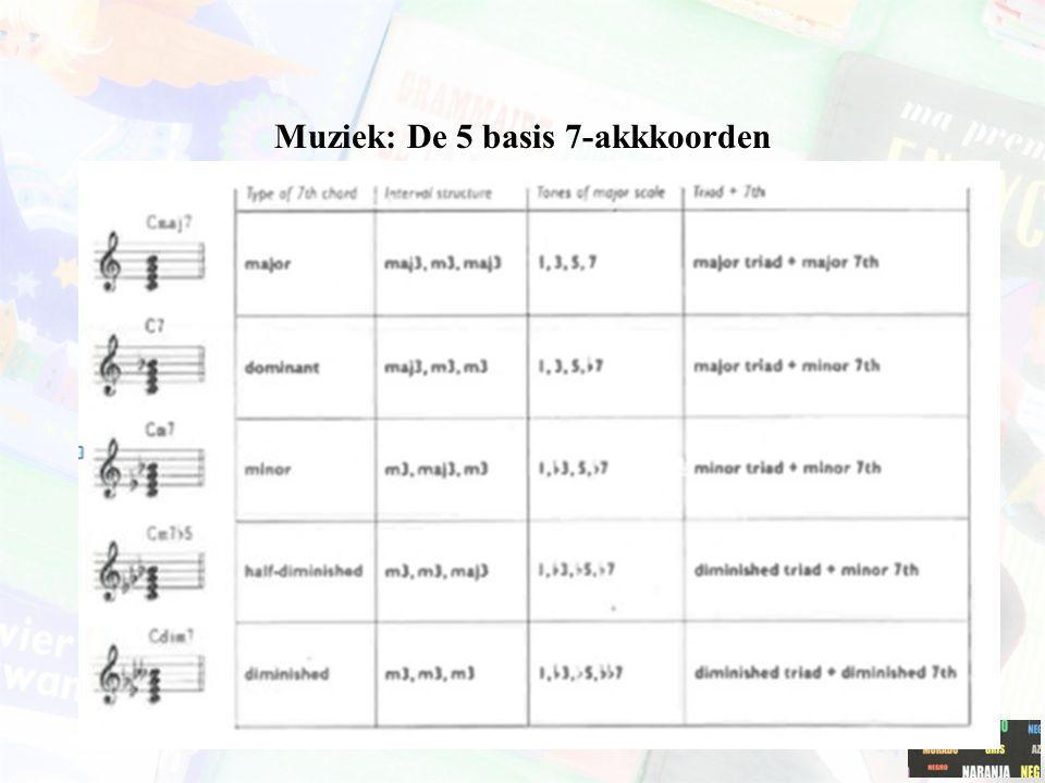 Muziek: De 5 basis 7-akkkoorden