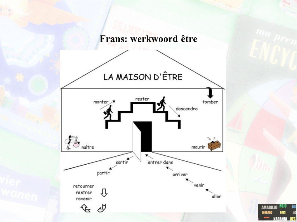 Frans: werkwoord être