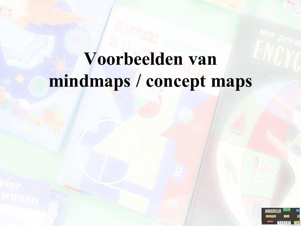 Voorbeelden van mindmaps / concept maps