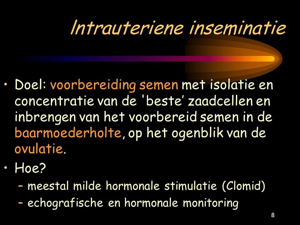 lntrauteriene inseminatie