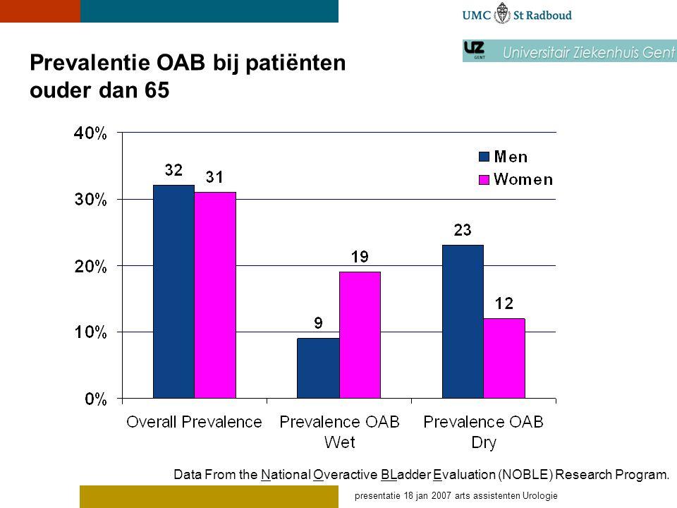 Prevalentie OAB bij patiënten ouder dan 65