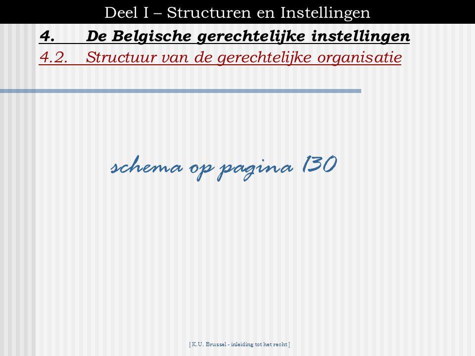 schema op pagina 130 Deel I – Structuren en Instellingen