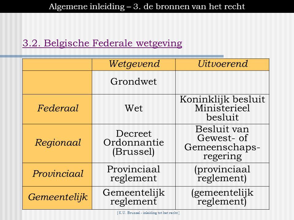3.2. Belgische Federale wetgeving Wetgevend Uitvoerend Grondwet