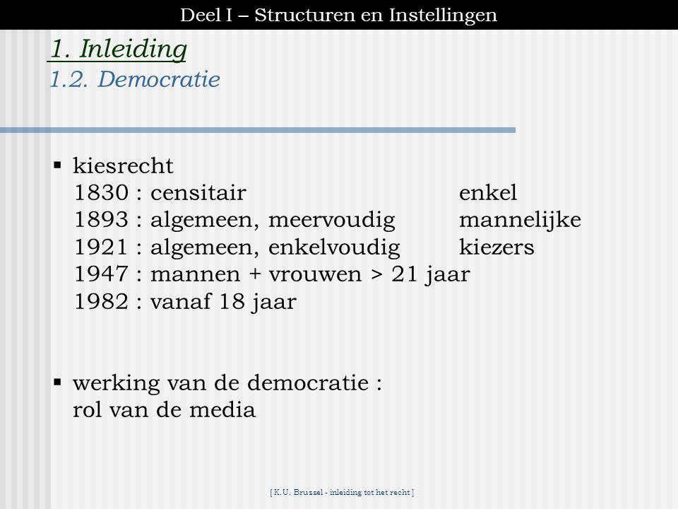 1. Inleiding 1.2. Democratie  kiesrecht 1830 : censitair enkel